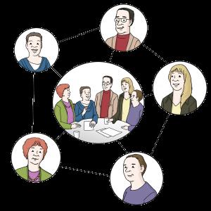 Zeichnung bestehend aus miteinander vernetzten Kreise in welchen sich jeweils Personen befinden